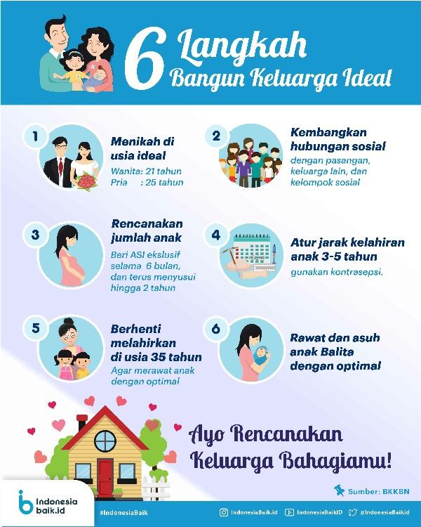 Pembangunan keluarga