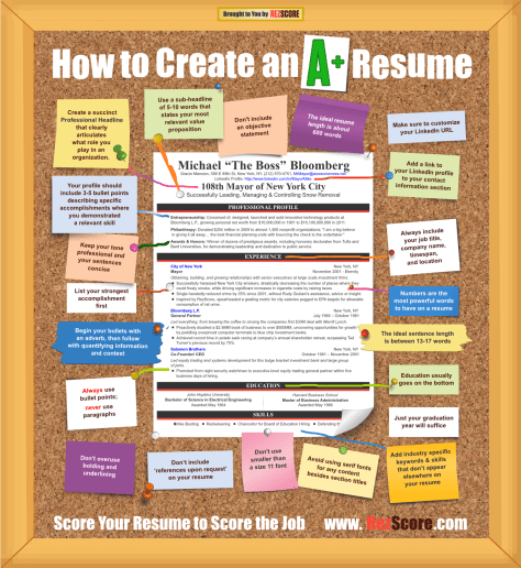 how-to-create-an-awesome-resume
