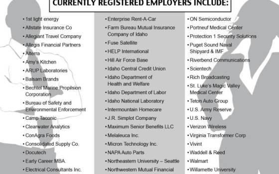 Career Fair Employee List