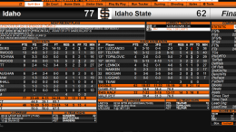 ISU men's basketball at U of I final stats