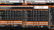 Final stats ISU vs. Weber men's basketball 01/25/17