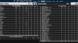 ISU vs USU 09/07/17 final stats