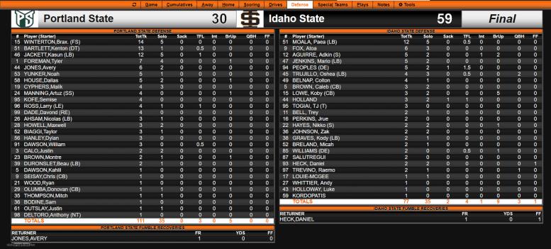 Idaho State vs Portland State 10/21/17 defense stats