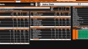 ISU vs. UC Davis 11/4/17 Final