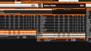 Idaho State vs. Northern Arizona 01/06/18 final stats