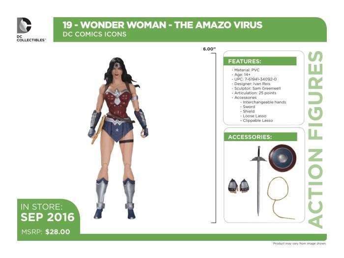 DCC-DC-Icons-Wonder-Woman-2