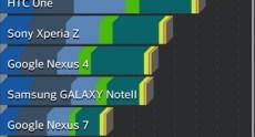 LG Optimus G Pro screenshots 93