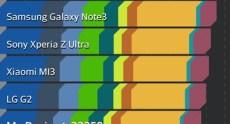 LG G Flex Screenshots 143