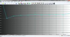 Lenovo Ideaphone S650 100% Temperature