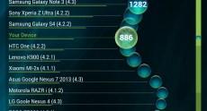 ASUS_MeMO_Pad7_ME176_bench (12)
