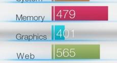 LG G3 s Screenshots 26