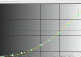 2015-03-10 16-23-28 HCFR Colorimeter - [Color Measures1]
