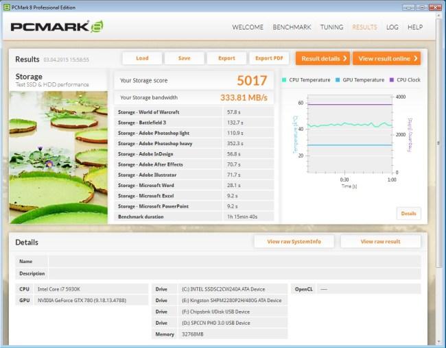 Kingston_HyperX_Predator_PCI-E_SSD_soft_PCMark8