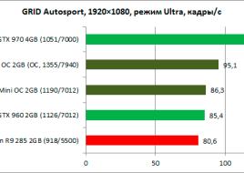 ASUS_GTX960_Mini_OC_diags9