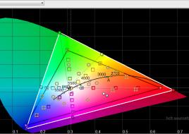 2015-10-16 12-23-03 HCFR Colorimeter - [Color Measures1]