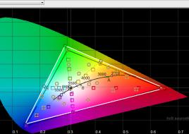 2015-11-05 17-00-32 HCFR Colorimeter - [Color Measures1]