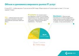 IT-market_2