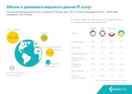 IT-market_3