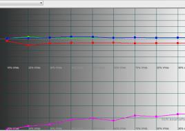 2015-12-25 16-00-54 HCFR Colorimeter - [Color Measures4]