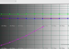 2016-02-26 18-10-57 HCFR Colorimeter - 3.3.9 - [Color Measures2]