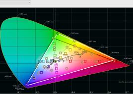 2016-03-03 18-01-03 HCFR Colorimeter - 3.3.9 - [Color Measures1]