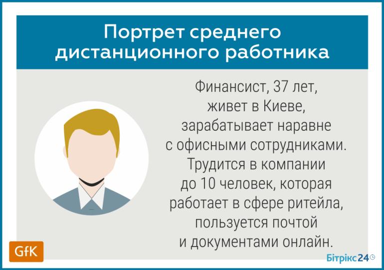 Distance Ukraine (3)