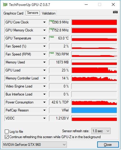MSI_GTX960_GAMING_4G_GPU-Z_nagrev