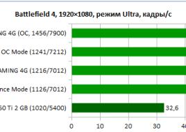 MSI_GTX960_GAMING_4G_diags10