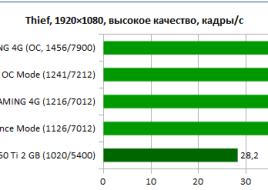 MSI_GTX960_GAMING_4G_diags11