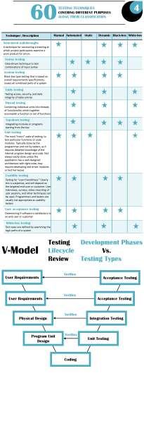 Software Testing Techniques and Methods_Page_4
