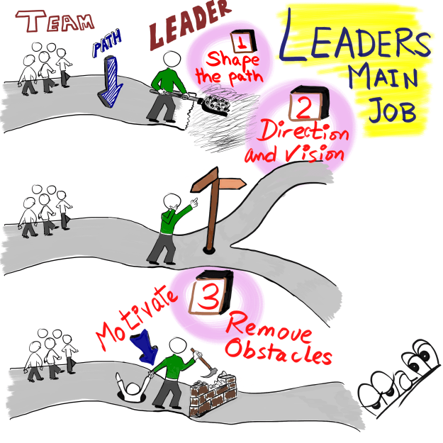 Leaders Job