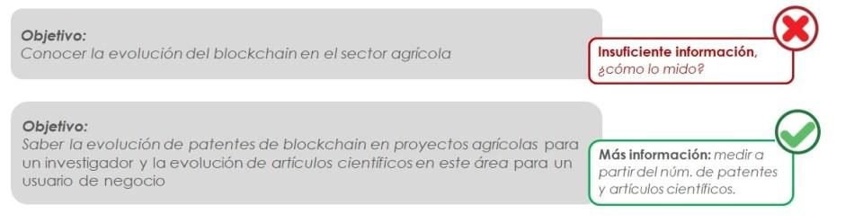 itelligent objetivos en proyectos VT
