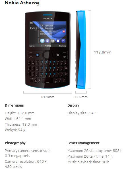Nokia-Asha-205-Review-details