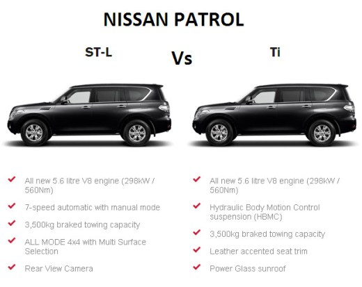 Nissan-Patrol-2013-Comparison ST-L and Ti Model