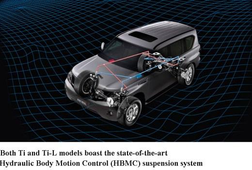 Nissan-Patrol-Ti-TiL Model 2013 2014 Review