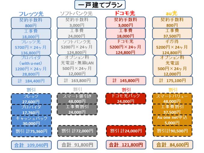 スライド11