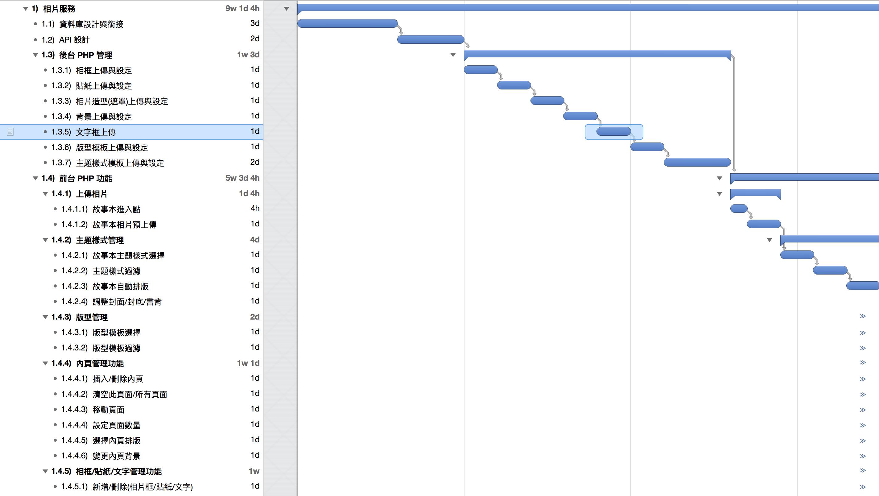 schedule_template