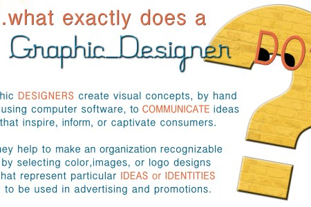 about graphic design | graphic design technology