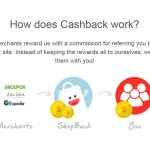 Shopback: Better Savings With Travel Deals and Cashback (11.11 Singles Day)