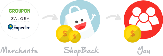 source: shopback singapore website