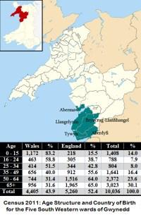 Gwynedd SW Wards merged