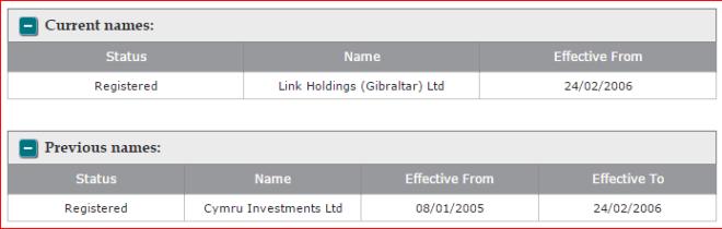link holdings gibraltar limited