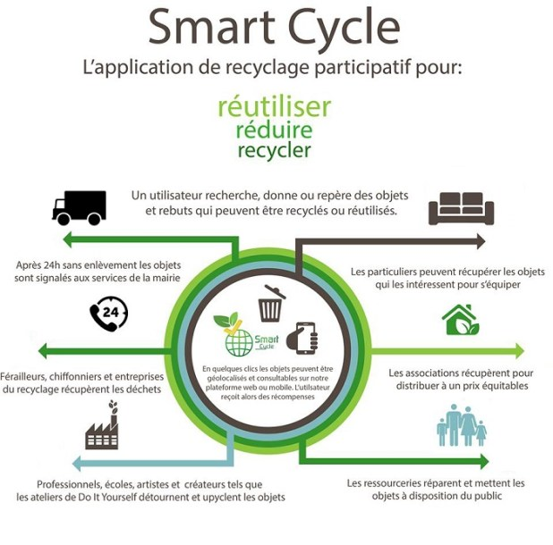 smart-cycle-pict