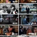 "Distracted Blog: ""List of Detective Films"""