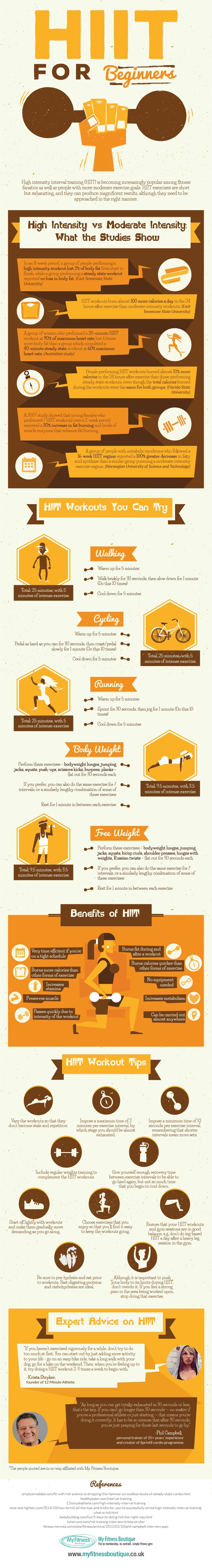 HIIT for Beginners [Infographic]-2