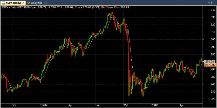 1987 market crash
