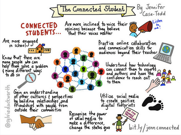 Connected student