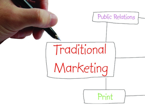 advertising and pr