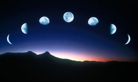 What it means to blow the ram's horn at New moon and Full moon?
