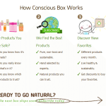 Conscious Box Giveaway